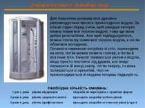 Необхідна кількість омивань: Цілющі властивості звичайної води Для бажаючих р...