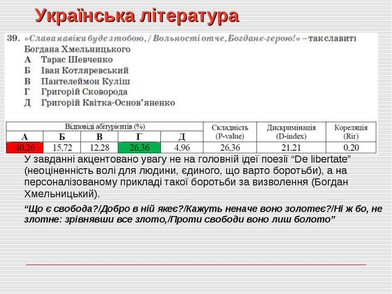 Українська література У завданні акцентовано увагу не на головній ідеї поезії...