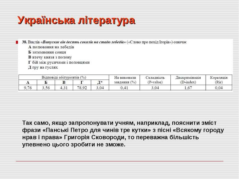 Українська література Так само, якщо запропонувати учням, наприклад, пояснити...
