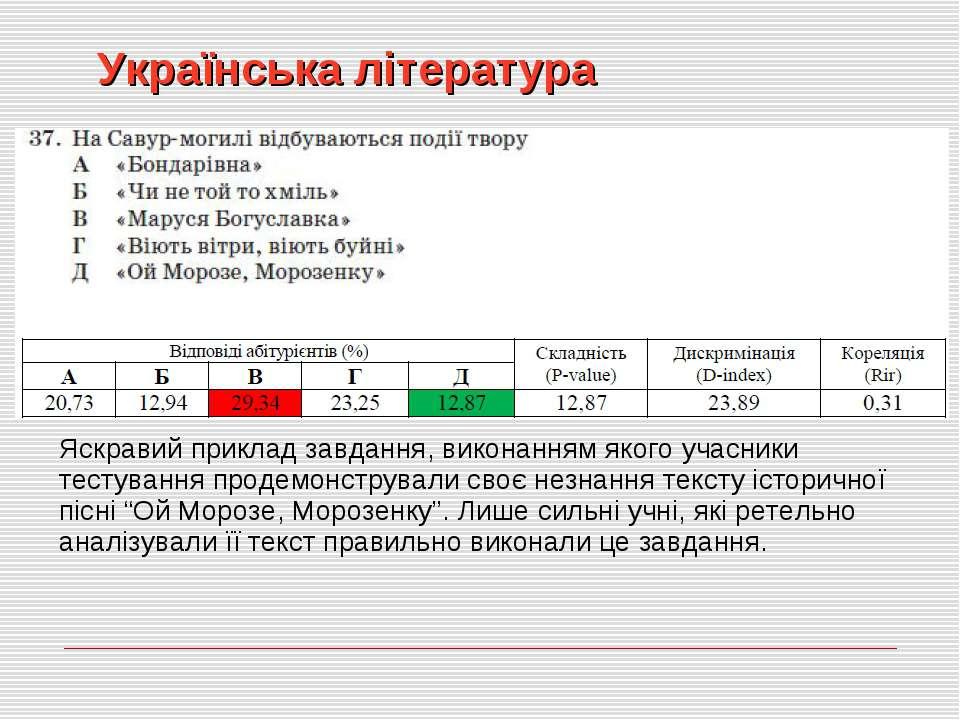 Українська література Яскравий приклад завдання, виконанням якого учасники те...