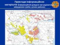 Приклади інформаційних матеріалів (інформаційний довідник про радіоактивне за...