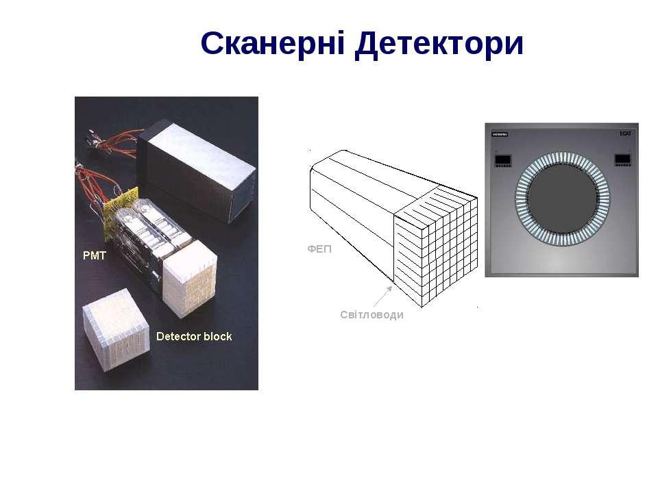 Сканерні Детектори