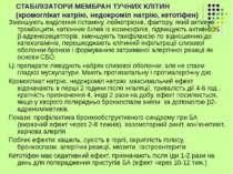 СТАБІЛІЗАТОРИ МЕМБРАН ТУЧНИХ КЛІТИН (кромоглікат натрію, недокроміл натрію, к...