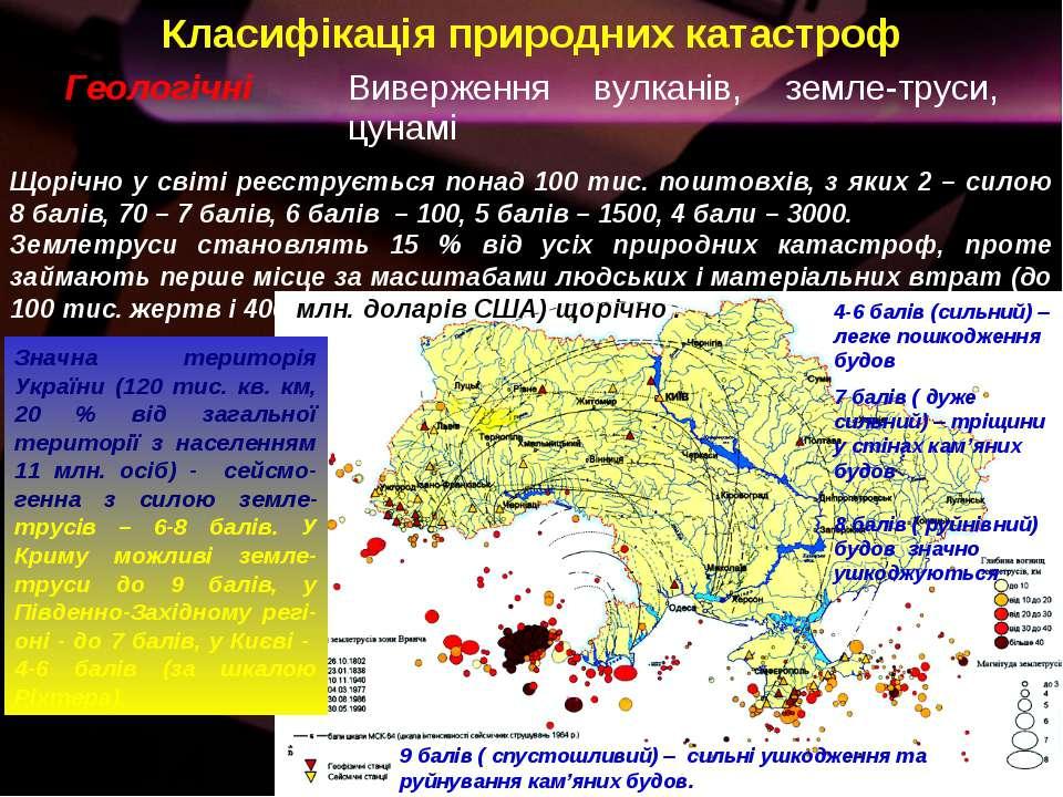 Класифікація природних катастроф Щорічно у світі реєструється понад 100 тис. ...