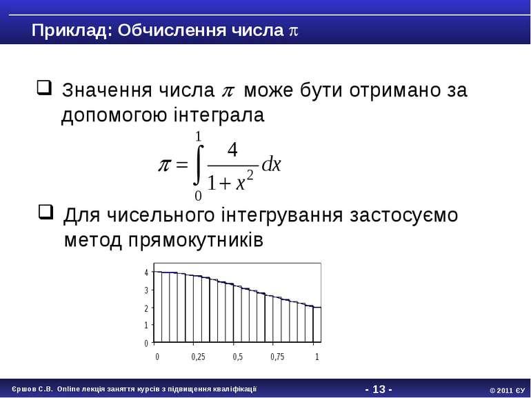 - * - Приклад: Обчислення числа Значення числа може бути отримано за допомого...