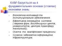 КАМ базується на 4 фундаментальних основах (стовпах) економіки знань: Економі...