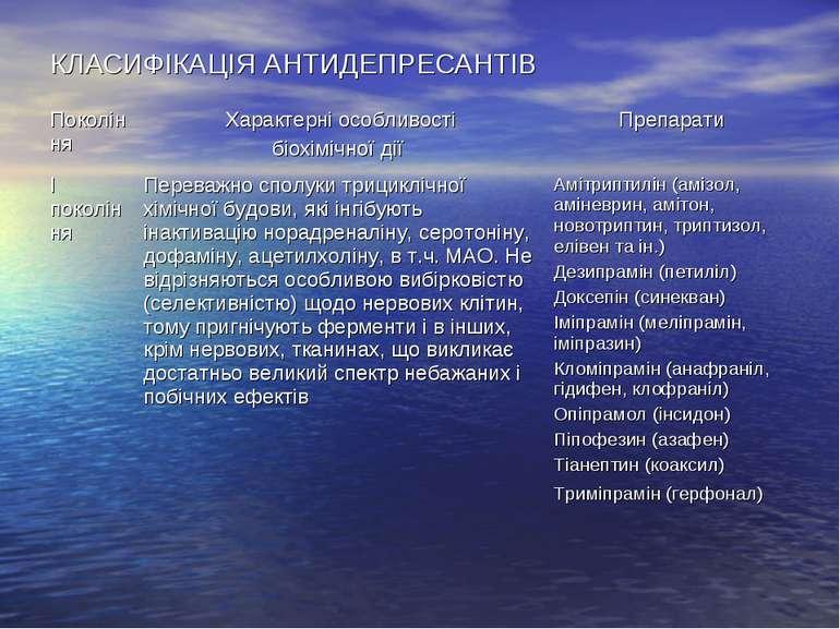 КЛАСИФІКАЦІЯ АНТИДЕПРЕСАНТІВ