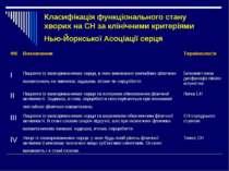 Класифікація функціонального стану хворих на СН за клінічними критеріями Нью-...
