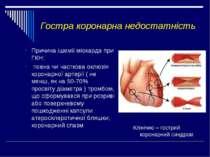 Гостра коронарна недостатність Причина ішемії міокарда при ГКН: повна чи част...