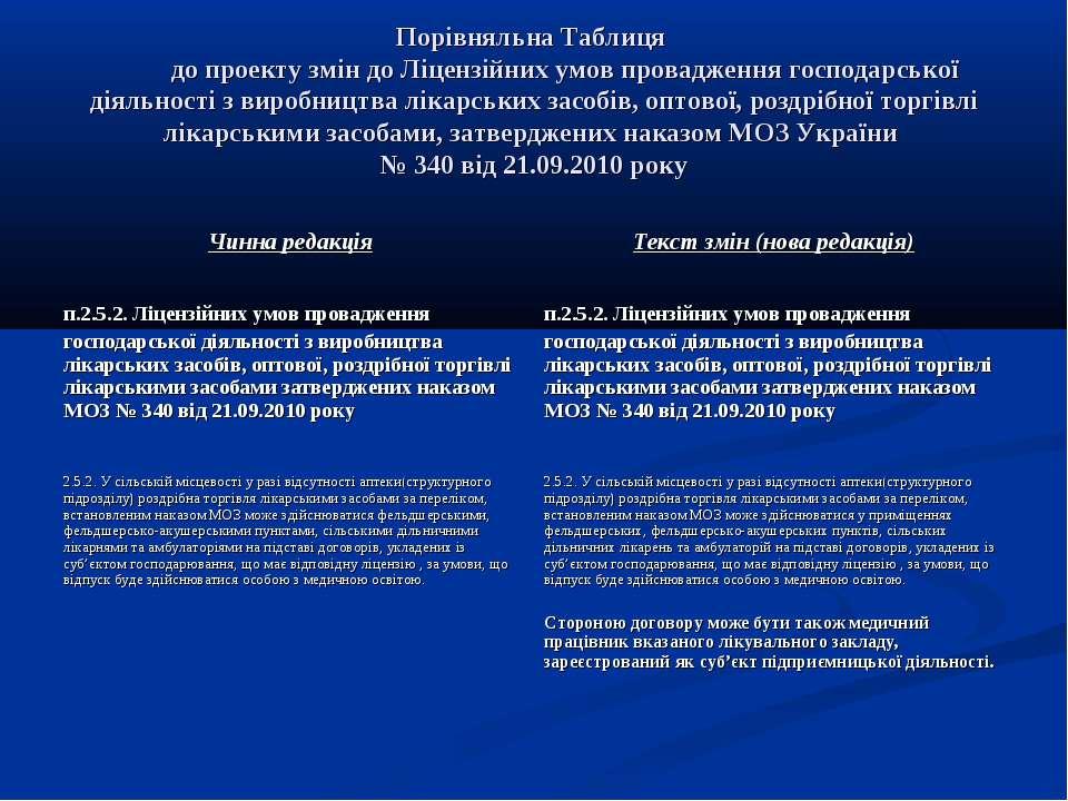 Порівняльна Таблиця до проекту змін до Ліцензійних умов провадження господарс...