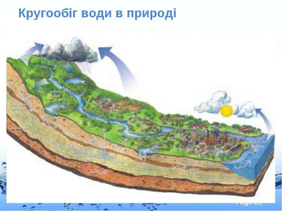 Кругообіг води в природі Page *