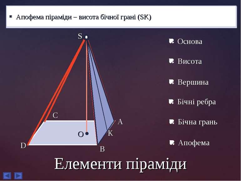 Елементи піраміди Основа піраміди – довільний многокутник, над площиною якого...