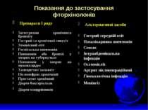 Показання до застосування фторхінолонів Препарати І ряду Загострення хронічно...