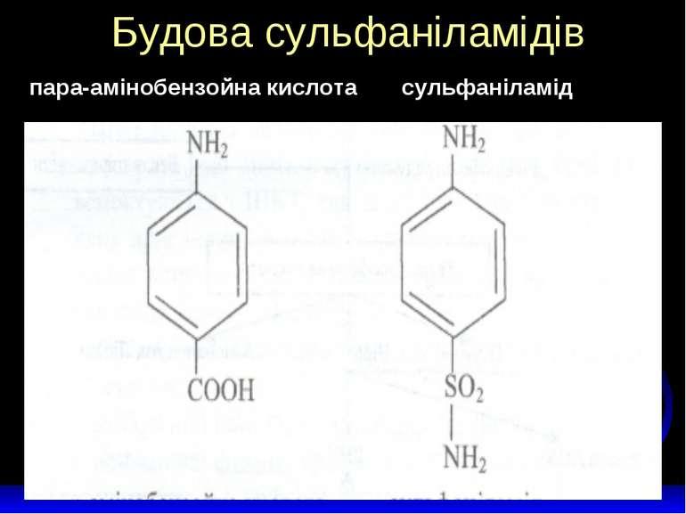 Будова сульфаніламідів пара-амінобензойна кислота сульфаніламід