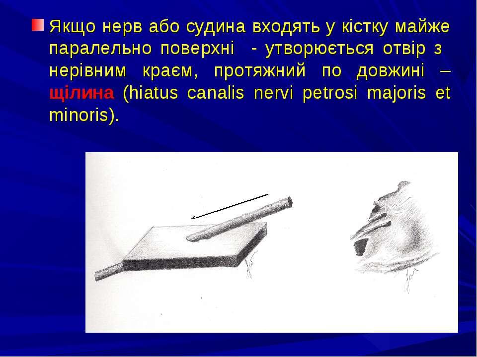 Якщо нерв або судина входять у кістку майже паралельно поверхні - утворюється...