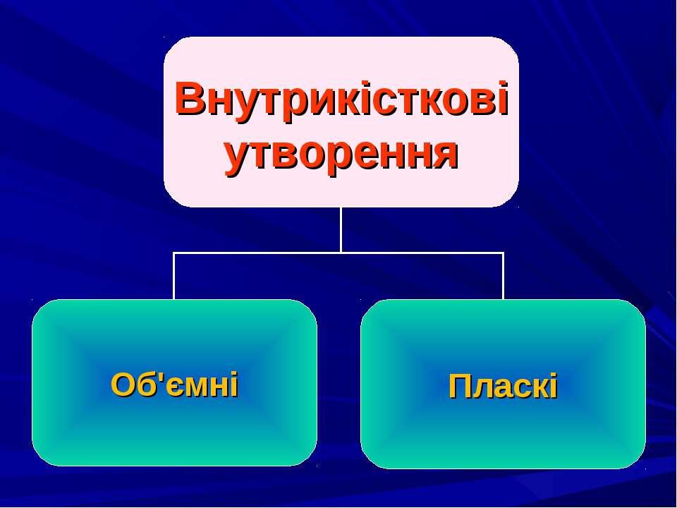Внутрикісткові утворення Об'ємні Пласкі