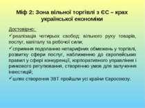 Міф 2: Зона вільної торгівлі з ЄС – крах української економіки Достовірно: ре...