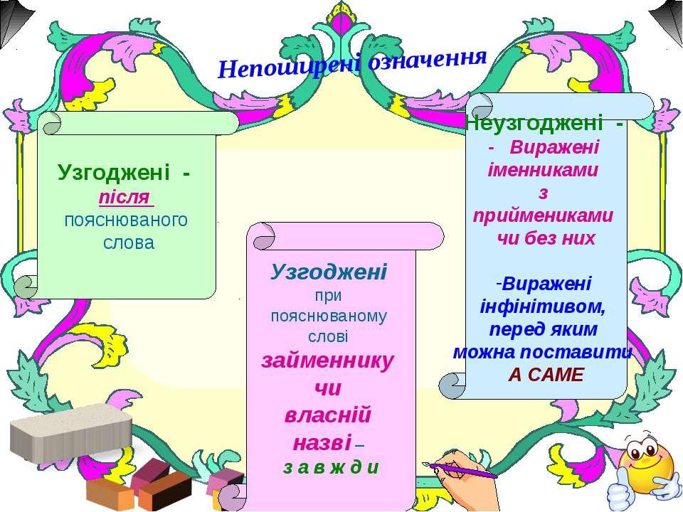 Непоширені означення Узгоджені при пояснюваному слові займеннику чи власній н...