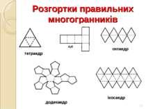 Розгортки правильних многогранників * тетраедр октаедр ікосаедр додекаедр