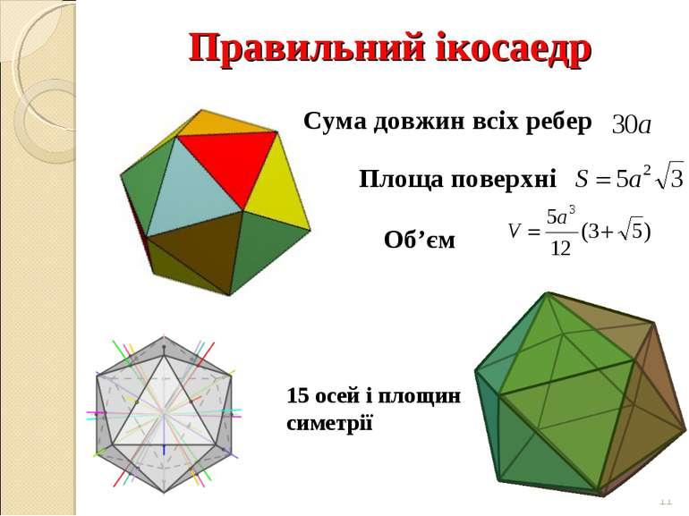 Правильний ікосаедр * 15 осей і площин симетрії Сума довжин всіх ребер Площа ...