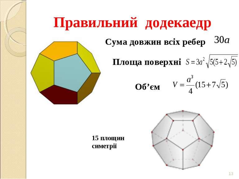 Правильний додекаедр * 15 площин симетрії Сума довжин всіх ребер Площа поверх...