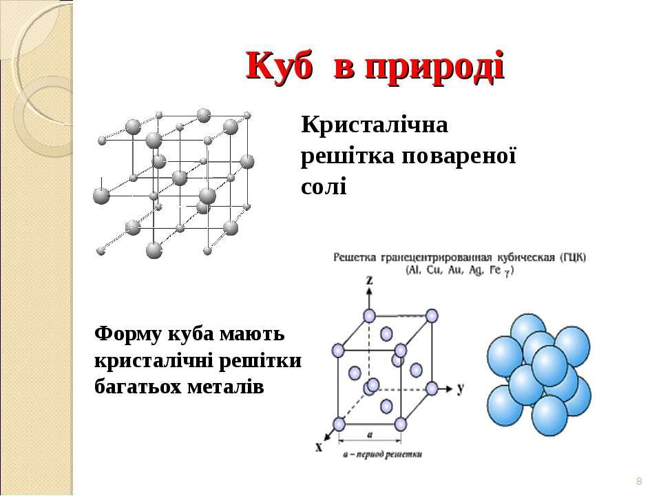 Куб в природі * Кристалічна решітка повареної солі Форму куба мають кристаліч...