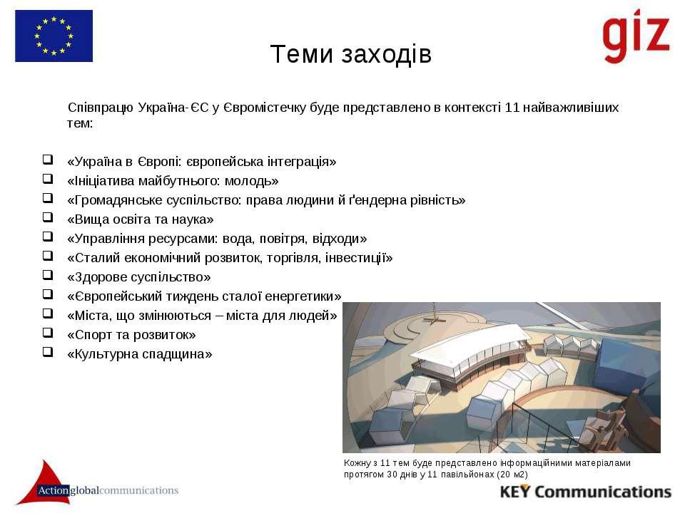 Теми заходів Співпрацю Україна-ЄС у Євромістечку буде представлено в контекст...