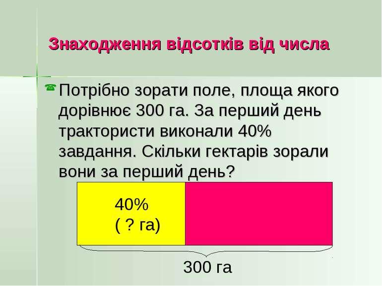 Знаходження відсотків від числа Потрібно зорати поле, площа якого дорівнює 30...