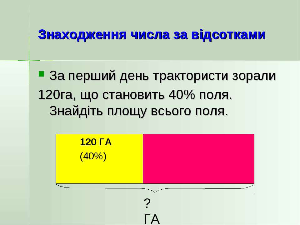 Знаходження числа за відсотками За перший день трактористи зорали 120га, що с...
