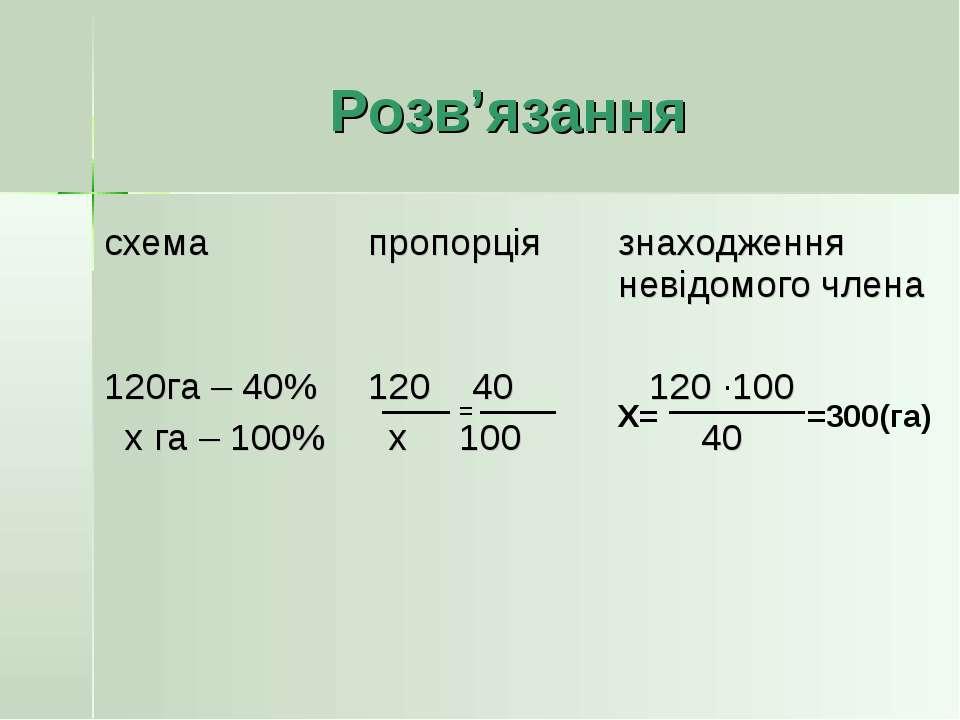 Розв'язання = Х= =300(га) ·