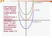 Щоб одержати графік функції y=f(x)+n, треба графік функції y=f(x) перенести н...