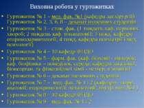 Виховна робота у гуртожитках Гуртожиток № 1 – мед. фак. №1 (кафедра заг.хірур...