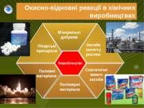 Мінеральні добрива Паливні матеріали Синтетичні миючі засоби Полімерні матері...