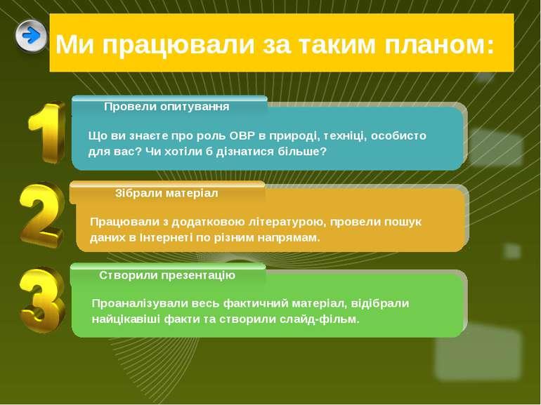 Ми працювали за таким планом: Провели опитування Зібрали матеріал Створили пр...