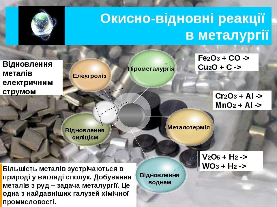 Більшість металів зустрічаються в природі у вигляді сполук. Добування металів...