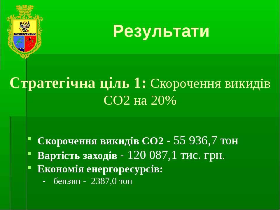 Результати Стратегічна ціль 1: Скорочення викидів СО2 на 20% Скорочення викид...