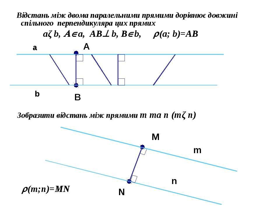 Відстань між двома паралельними прямими дорівнює довжині спільного перпендику...