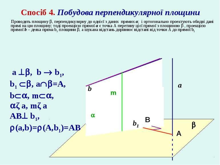 a b A B Спосіб 4. Побудова перпендикулярної площини Проводять площину , перпе...