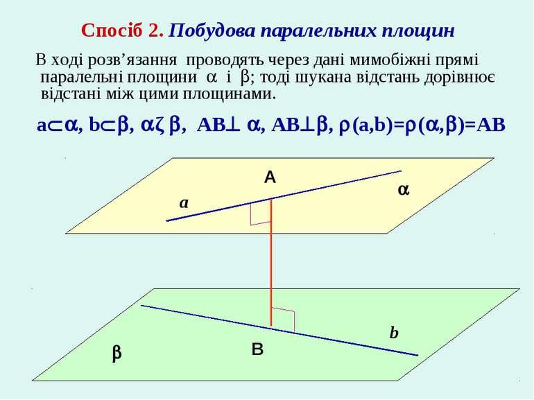 a b A B a , b , ǁ , AB , AB , (a,b)= ( , )=AB Спосіб 2. Побудова паралельних ...