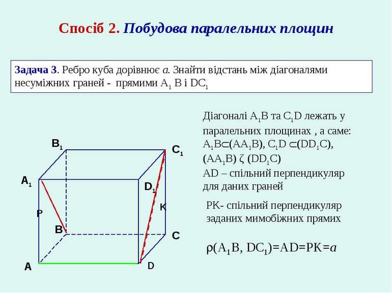 Спосіб 2. Побудова паралельних площин Задача 3. Ребро куба дорівнює а. Знайти...