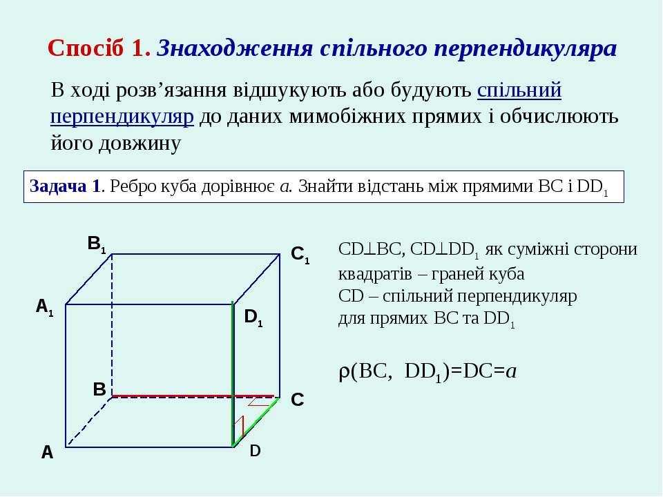 Спосіб 1. Знаходження спільного перпендикуляра В ході розв'язання відшукують ...