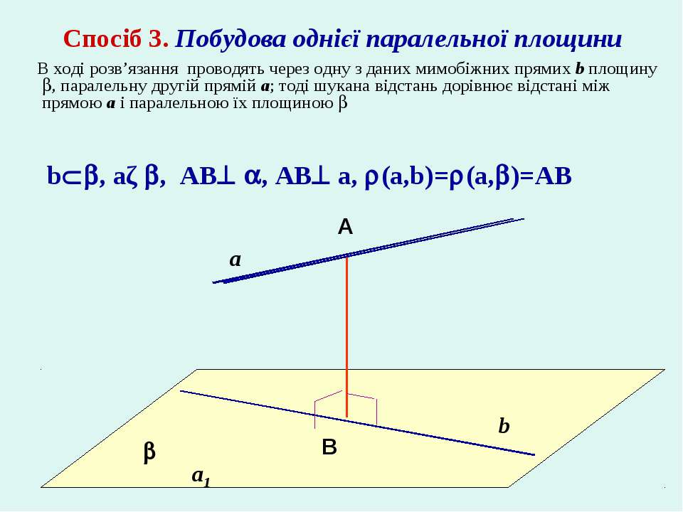 a b A B b , aǁ , AB , AB a, (a,b)= (a, )=AB Спосіб 3. Побудова однієї паралел...