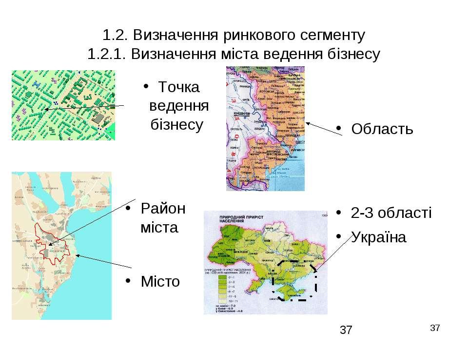 * Точка ведення бізнесу Район міста Місто Область 2-3 області Україна 1.2. Ви...