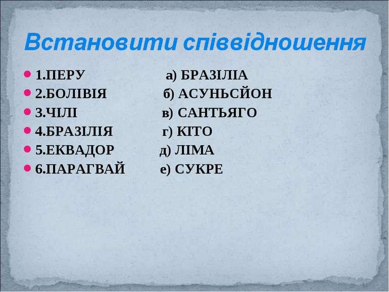 1.ПЕРУ а) БРАЗІЛІА1.ПЕРУ а) БРАЗІЛІА2.БОЛІВІЯ б) АСУНЬСЙОН3.ЧІЛІ в) САНТЬЯГО4...