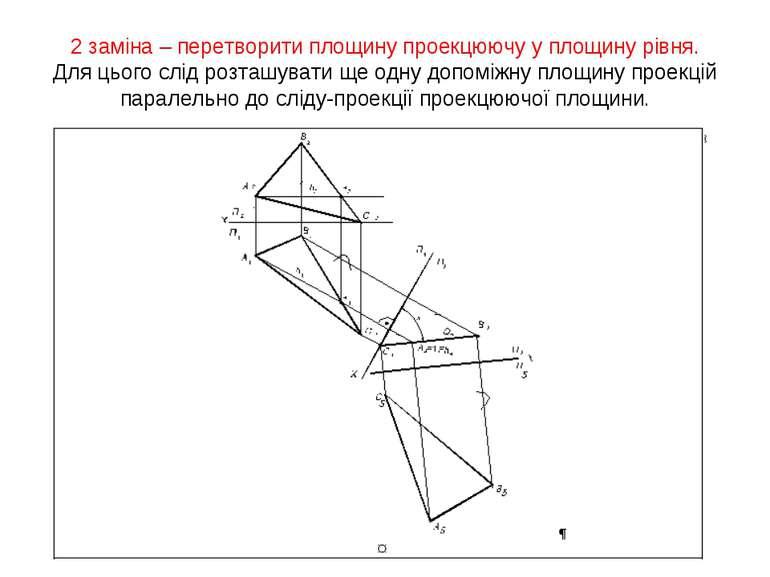 2 заміна – перетворити площину проекцюючу у площину рівня. Для цього слід роз...