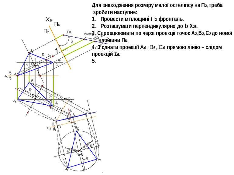 21 22 f1 f2 X26 П2 П6 Σ6 В6 А6 С6 β О1 О2 =О6 R R R R R Для знаходження розмі...