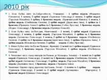 2010 рік 1. Етап Кубка світу (м.Хайдусобосло, Угорщина) – 1 срібна медаль (Фе...