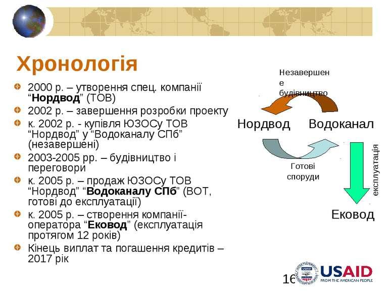 """Хронологія 2000 р. – утворення спец. компанії """"Нордвод"""" (ТОВ) 2002 р. – завер..."""