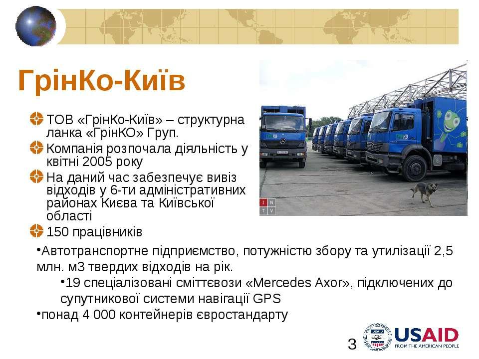 ГрінКо-Київ ТОВ «ГрінКо-Київ» – структурна ланка «ГрінКО» Груп. Компаніярозп...