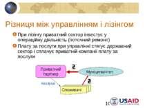 Різниця між управлінням і лізінгом При лізінгу приватний сектор інвестує у оп...